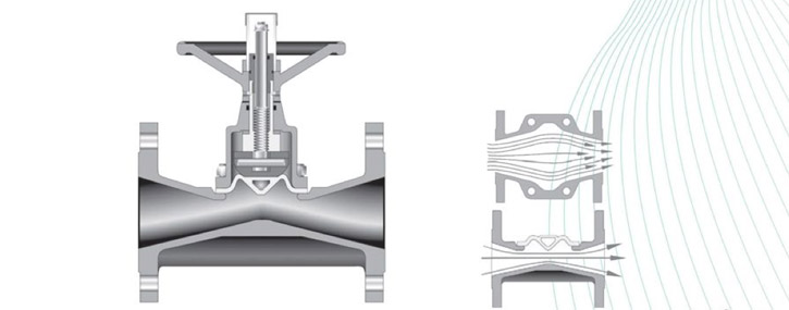 Tru tech design tru tech valvetru tech valve the tru tech valve reduces diaphragm flex by contracting the vertical height of the flow area by expanding the width the resultant body shape provides the ccuart Choice Image